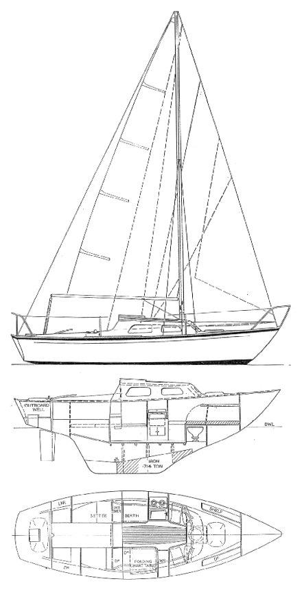 hurley 22 drawing