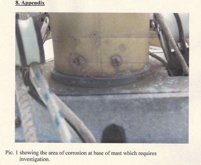 Survey Mast Corrosion